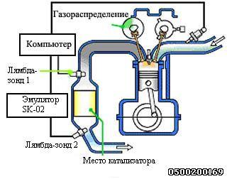 схема удаления каталитического нейтрализатора